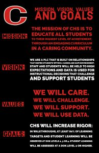 Mission-Vision-Values-and-Goals-2-194x300