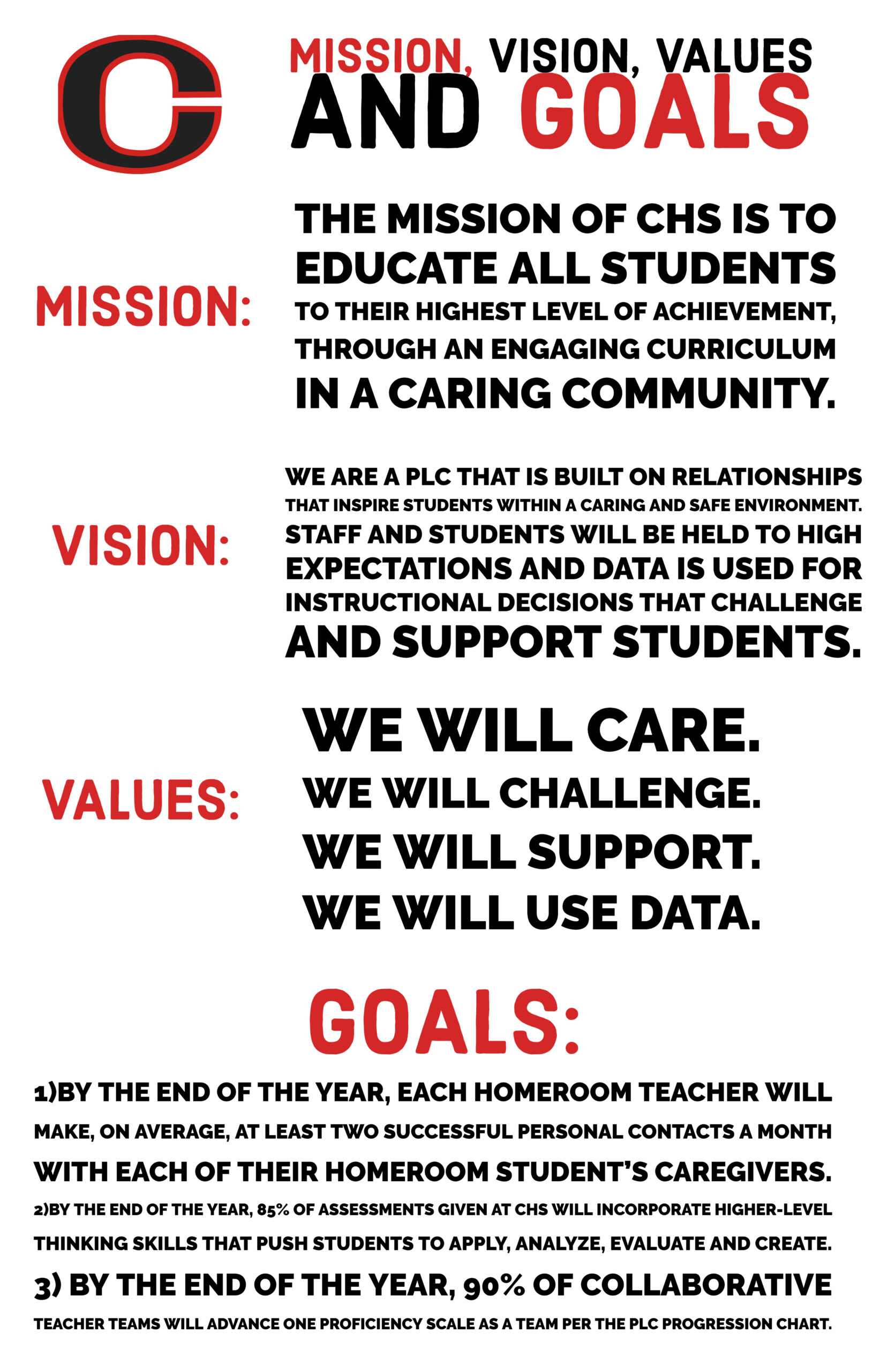 Mission-Vision-Values-and-Goals-1-scaled